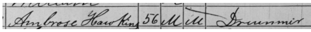 1860 Federal Census entry for Ambrose Hawkins